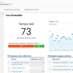Améliorer ses campagnes Google Analytics