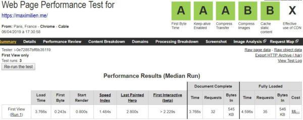 Test temps de chargement WebPageTest